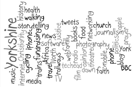 Wordle: Rising Dawn blog tags